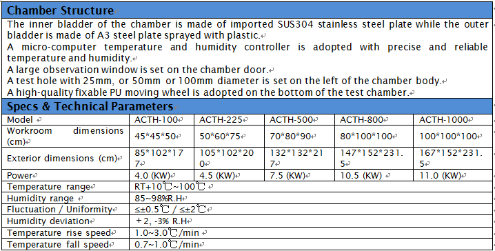 Constant humidity test chamber